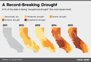 exceptional drought