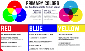 primary colours in business