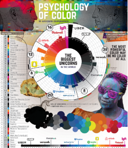 psychology of color in business
