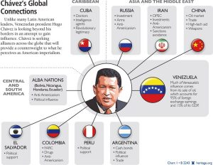 chavez global connections