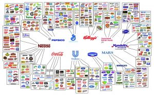 top food brands